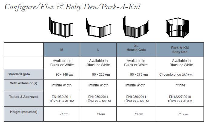 babydan-key-configure-gates-flex.jpg